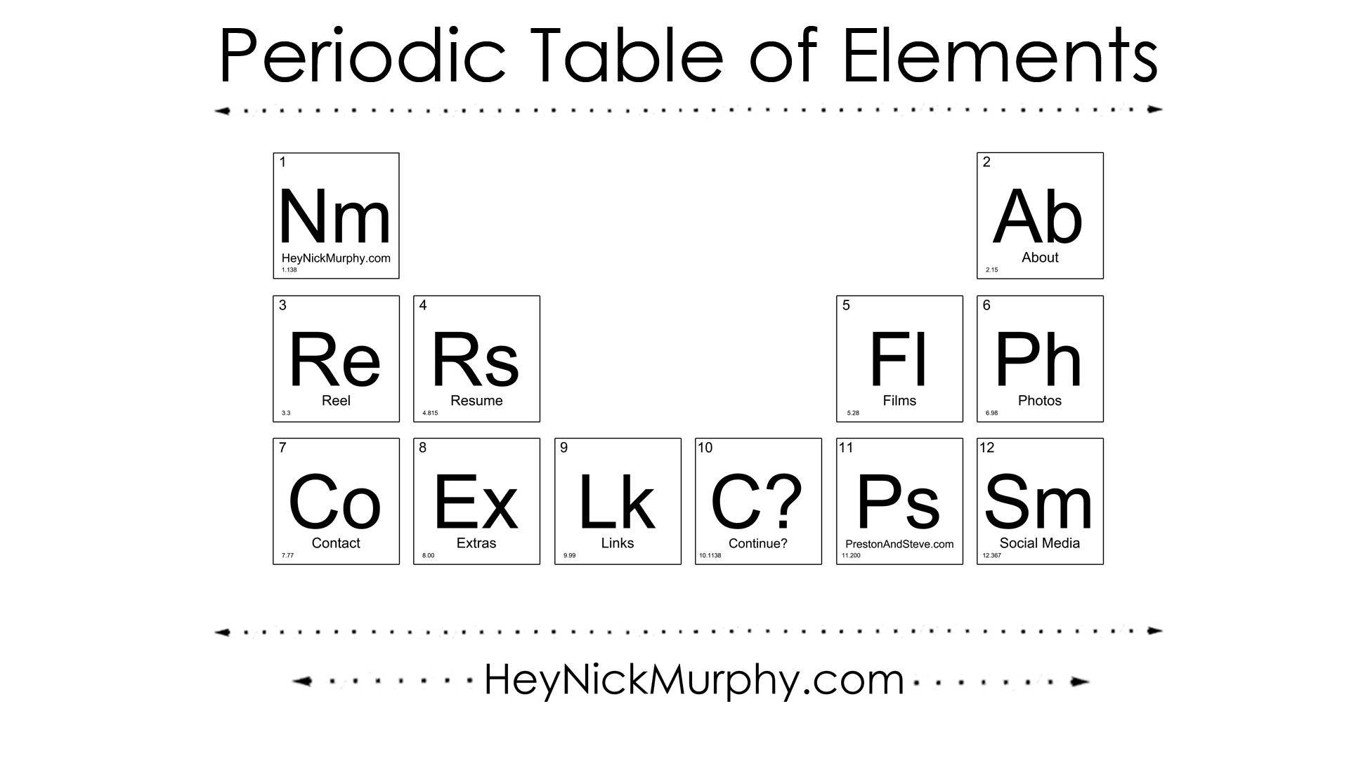 Periodic Tabel Build.jpg