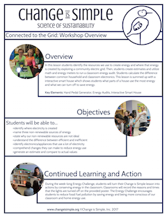 Objectives for classroom workshop