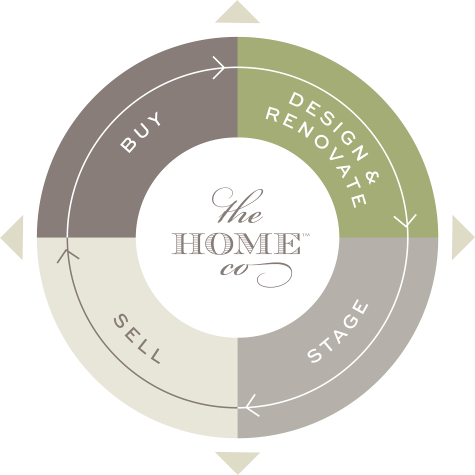 homeco-locally-owned-female-founded-award-winning