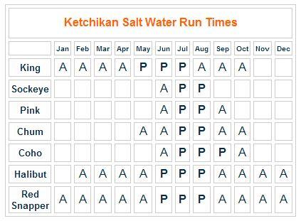 fish-chart.jpg