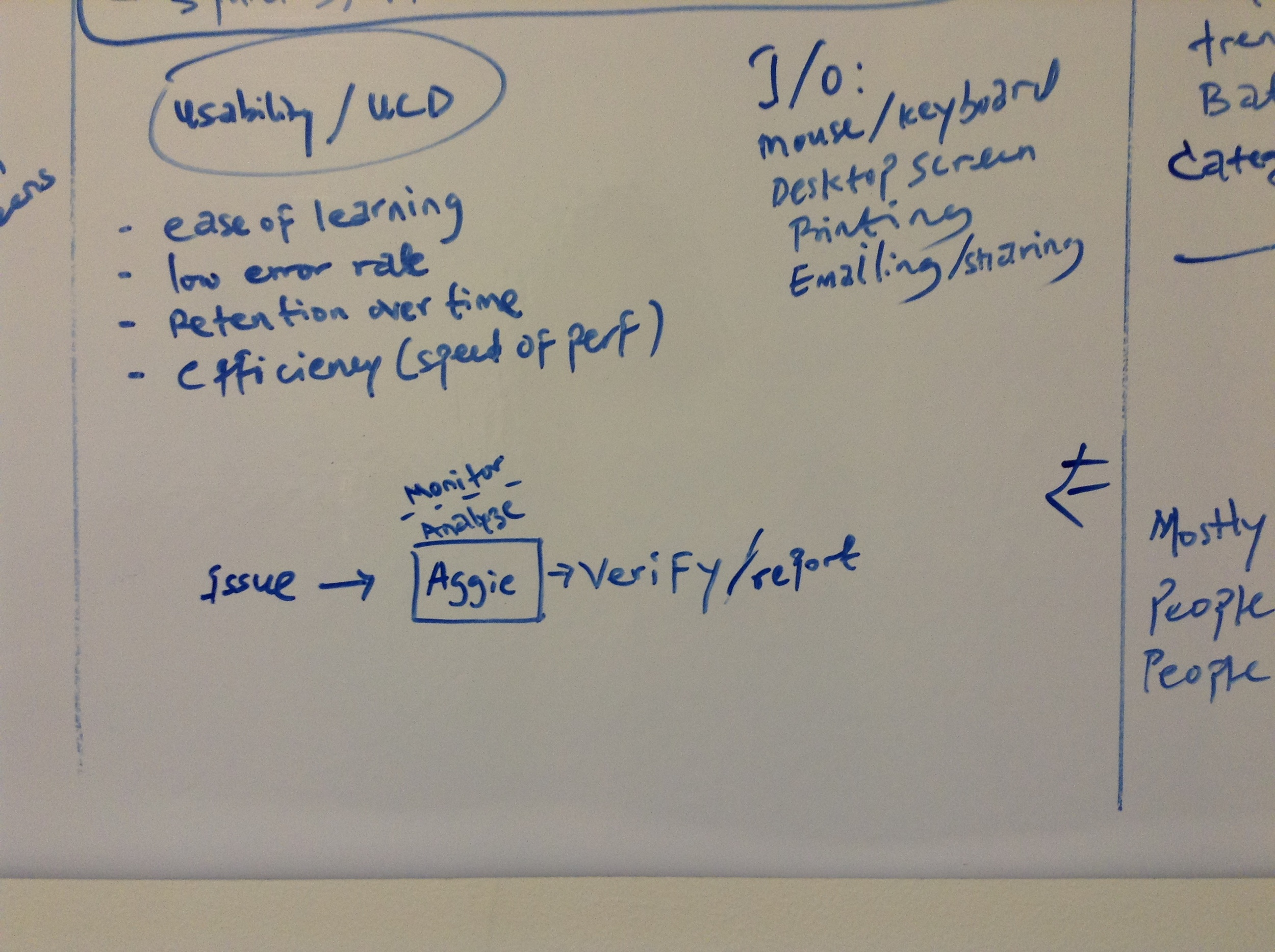 More work environment analysis and usability reqs