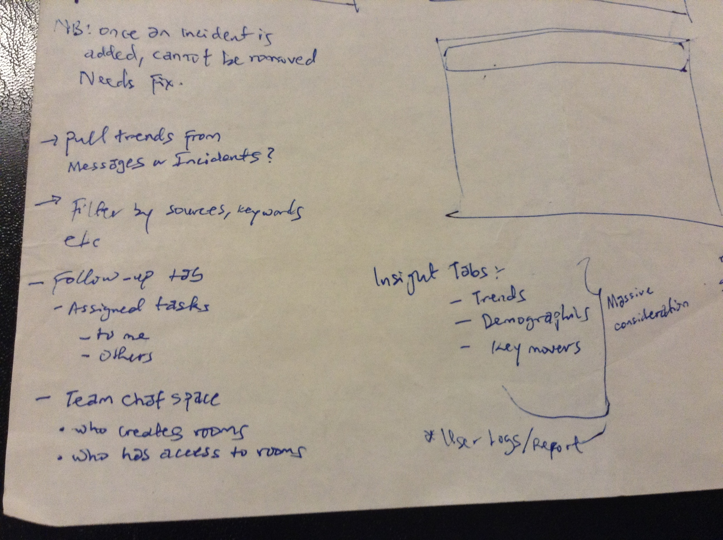 Some design components from user studies