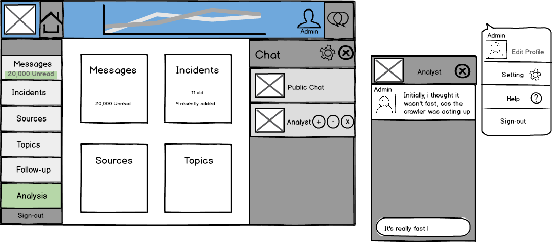 chat room for team collaboration