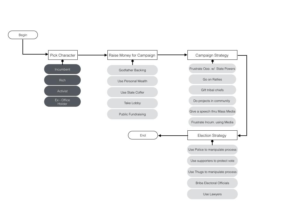 logic flow.003.jpg
