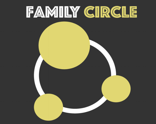 FAMILY CIRCLE:  A system to help parents teach their kids.