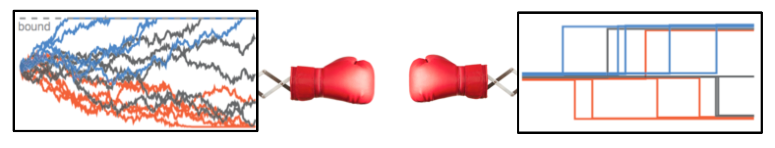 The ramping model (left) vs. the stepping model (right).