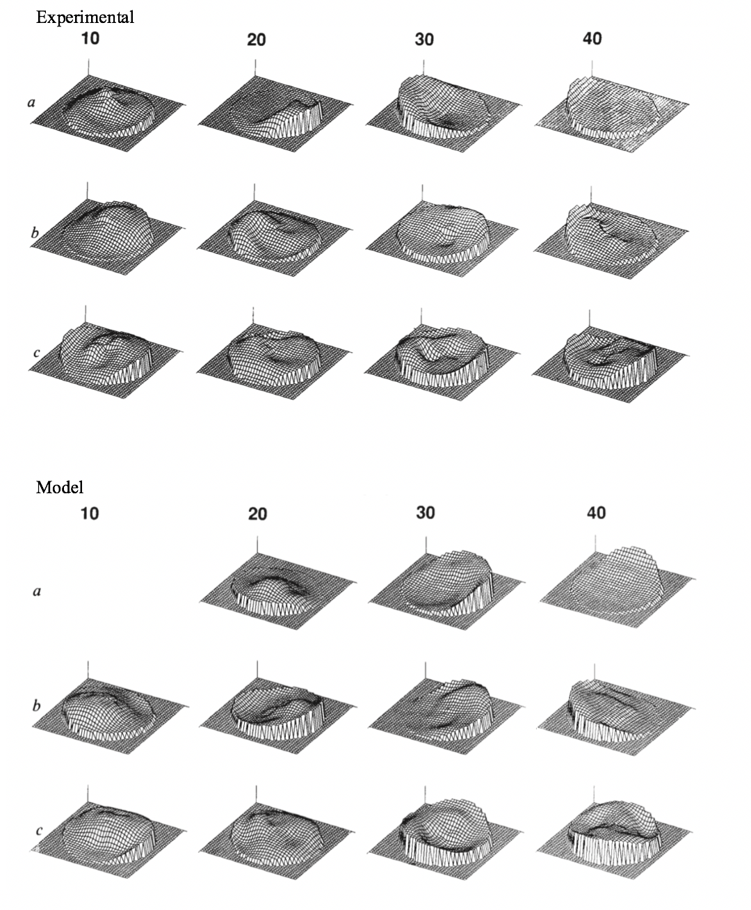 Figure B: comparison of experimental and model-derived receptive fields. Top: receptive field for various PPC neurons. Bottom: receptive fields various hidden layer units in the model. Modified from figure 2 and figure 5 of Zipser and Andersen (1988). To generate receptive fields, monkey fixated at a single point and was presented spot stimuli at various locations on the screen. The responses and a smooth surface was fit to the data points.
