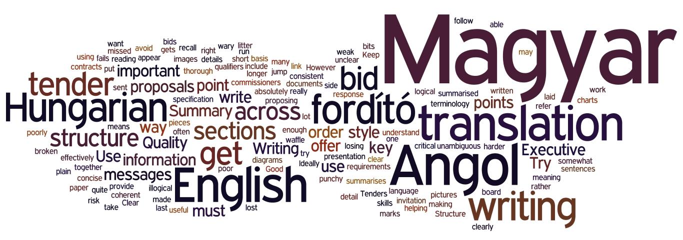 translationwordle.jpg