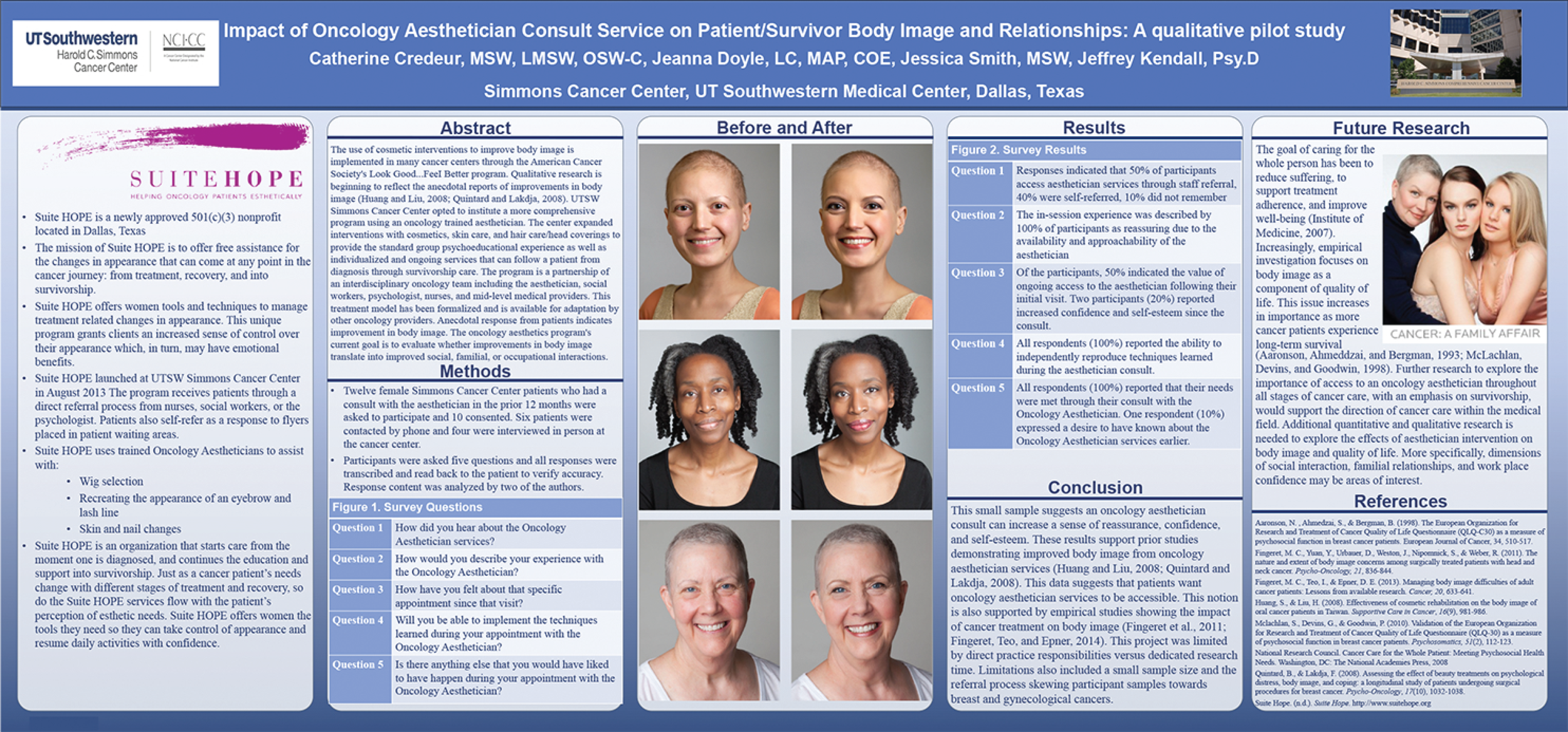 Impact of Oncology Aesthetician Consult Service on Patient/Survivor Body Image and Relationship: A Qualitative Pilot Study