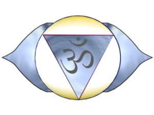 Yantra has 2 Lotus petals signifying the Ida and Pingala nadis meeting at the Ajna chakra.