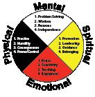 Medicine Wheel.png
