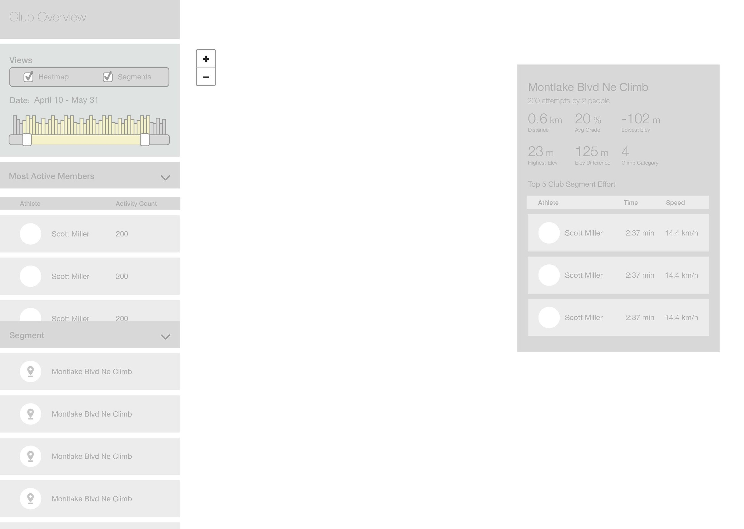 Wireframes for outlining development efforts