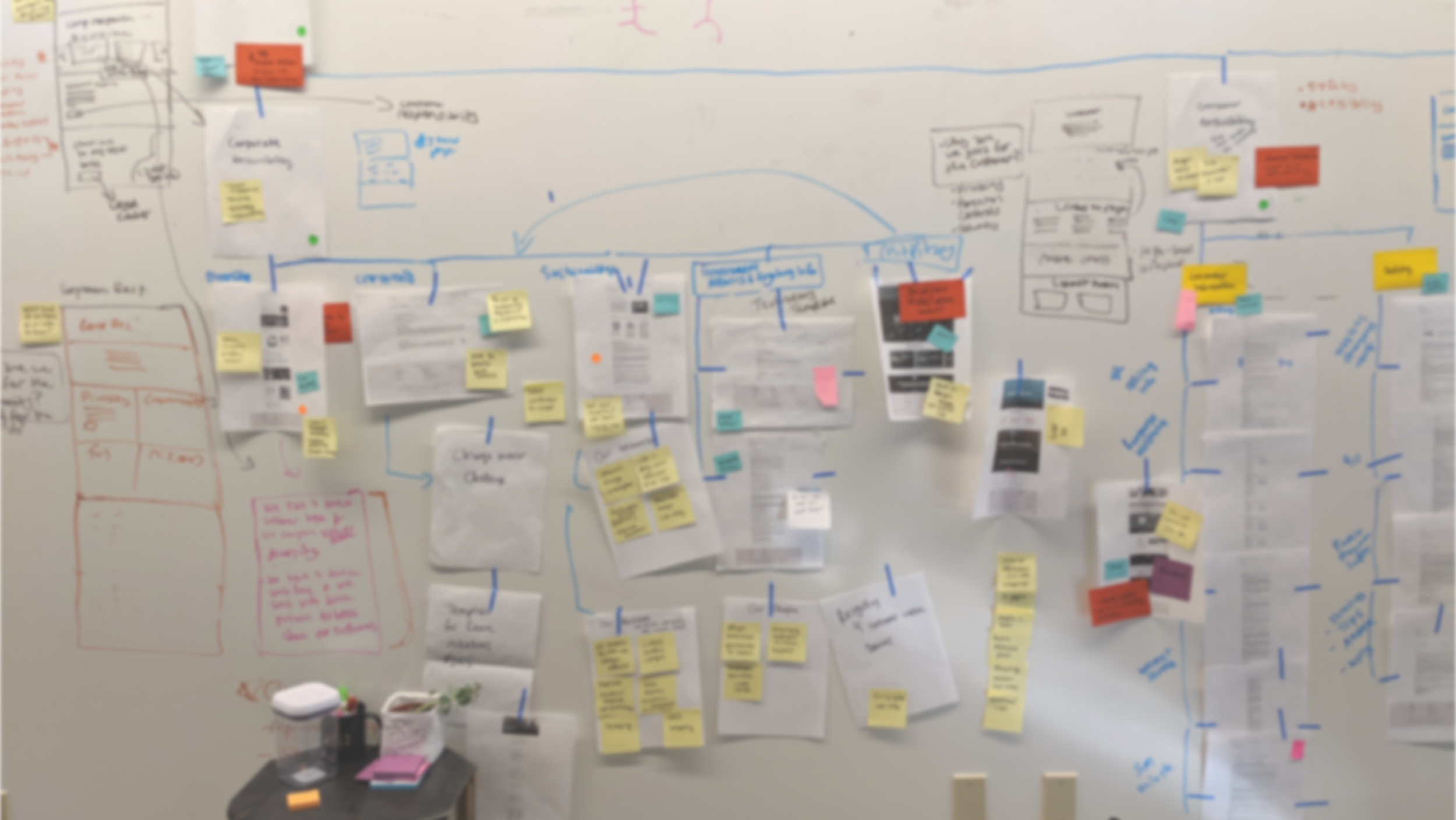 I encouraged the team to work more visually by putting all the wireframes and pages on a whiteboard wall, this improved our communication and collaboration with both our internal and external team.