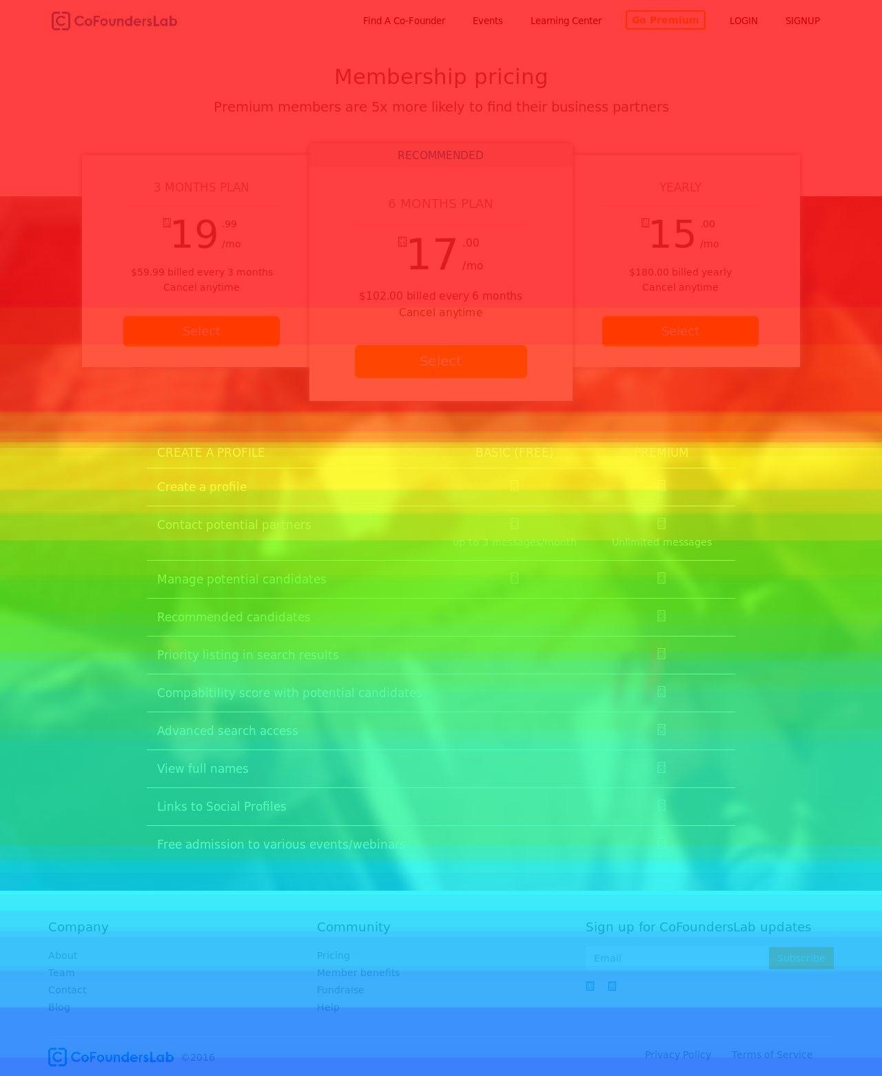 heatmap-757228-scroll-desktop.jpg