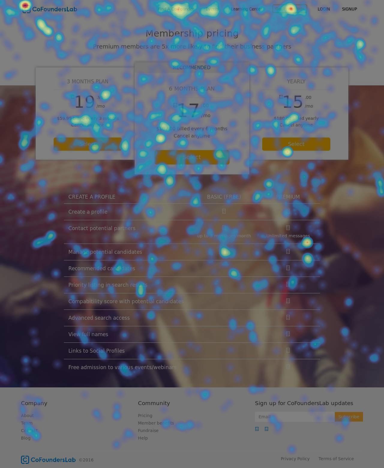 heatmap-757228-movement-desktop.jpg
