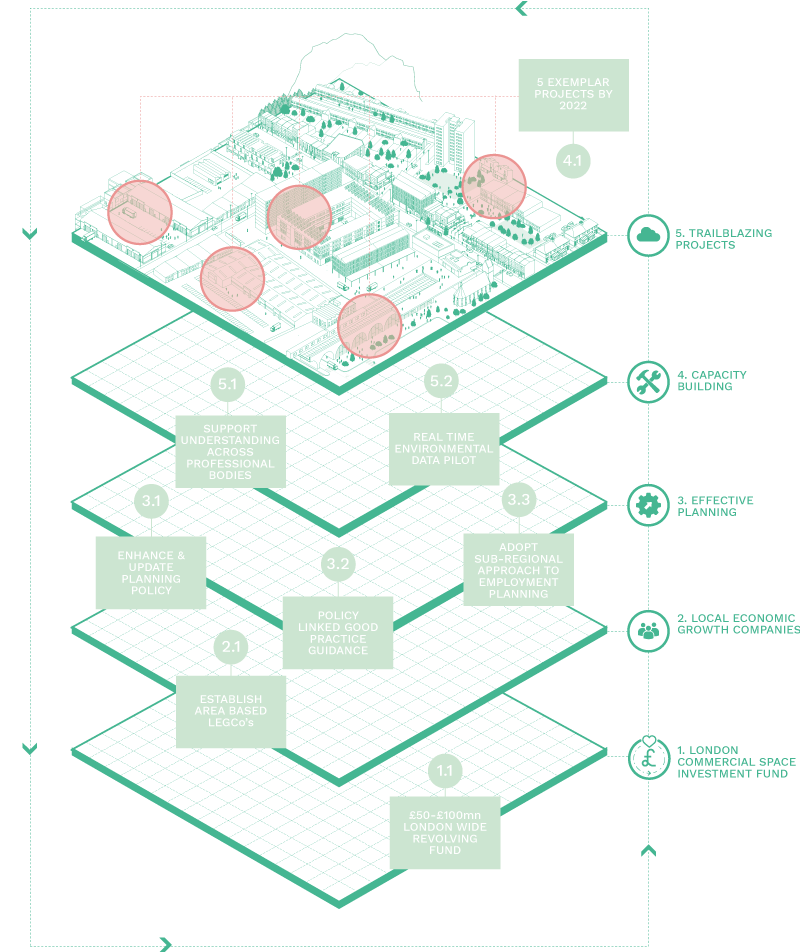 Diagram-8---Stacked-Isos.png