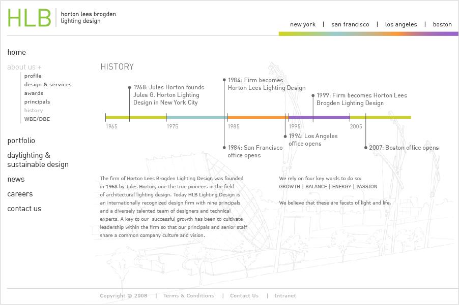 HLB_history_pgR3.jpg