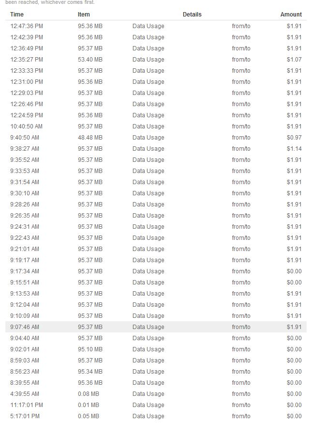 Telus usage screenshot.png.png