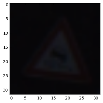 Guess Probability: 59.7 % - Slippery road