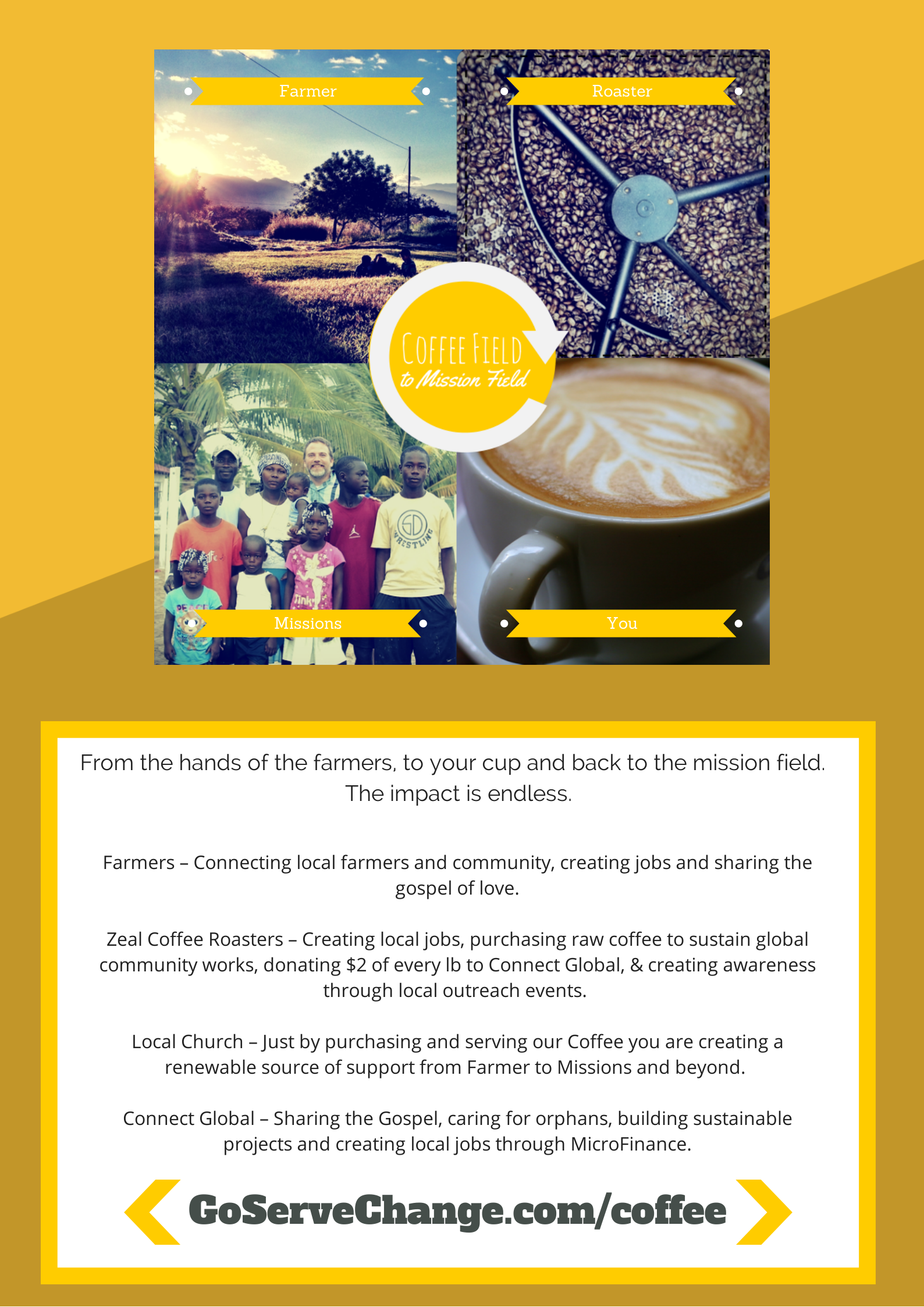 connect global coffee poster 2.png