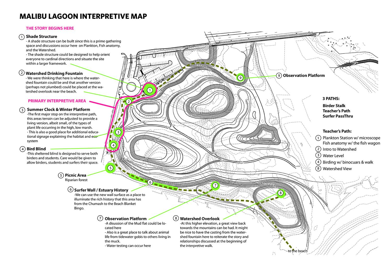 1-bunch-design-malibu-lagoon-InterpretiveMap_TEST.jpg