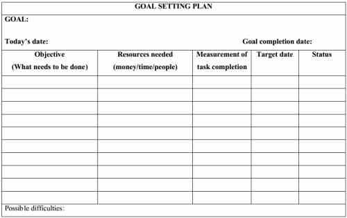 goal_setting_plan.jpg