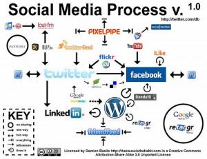social-key-300x231 (1).jpg