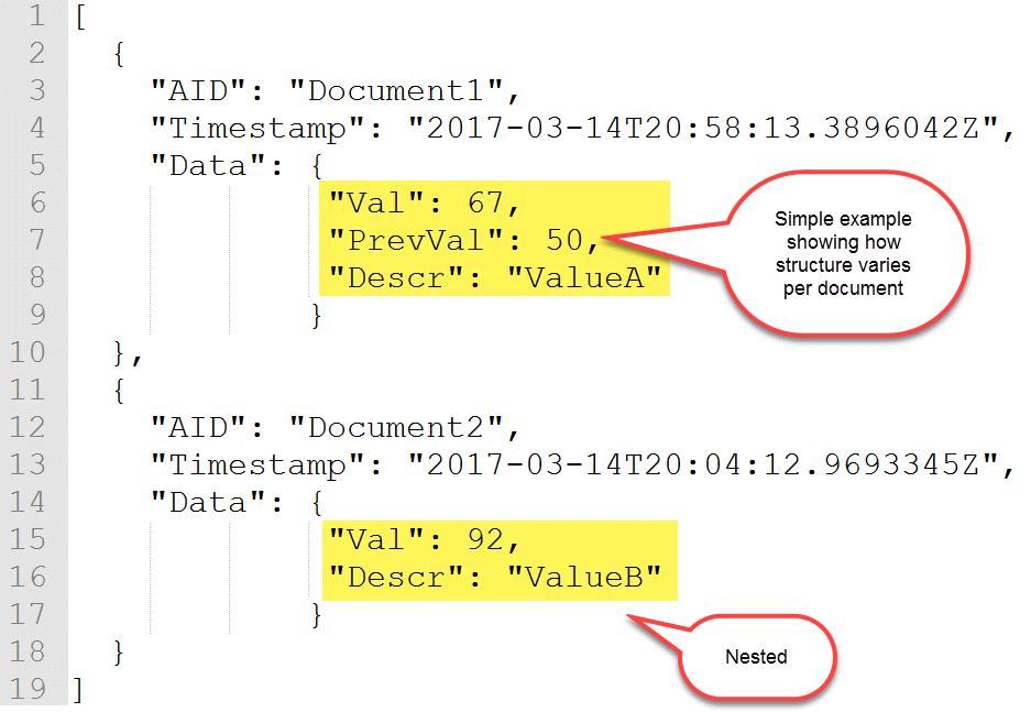 DocumentDBSimpleExampleOfVaryingFormat.png