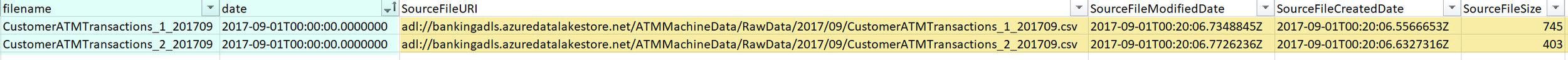 U-SQL_File_Properties_Output.jpg