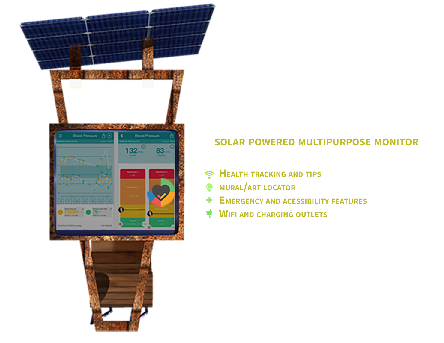Copy of SOLAR POWERED MUTIPURPOSE MONITOR