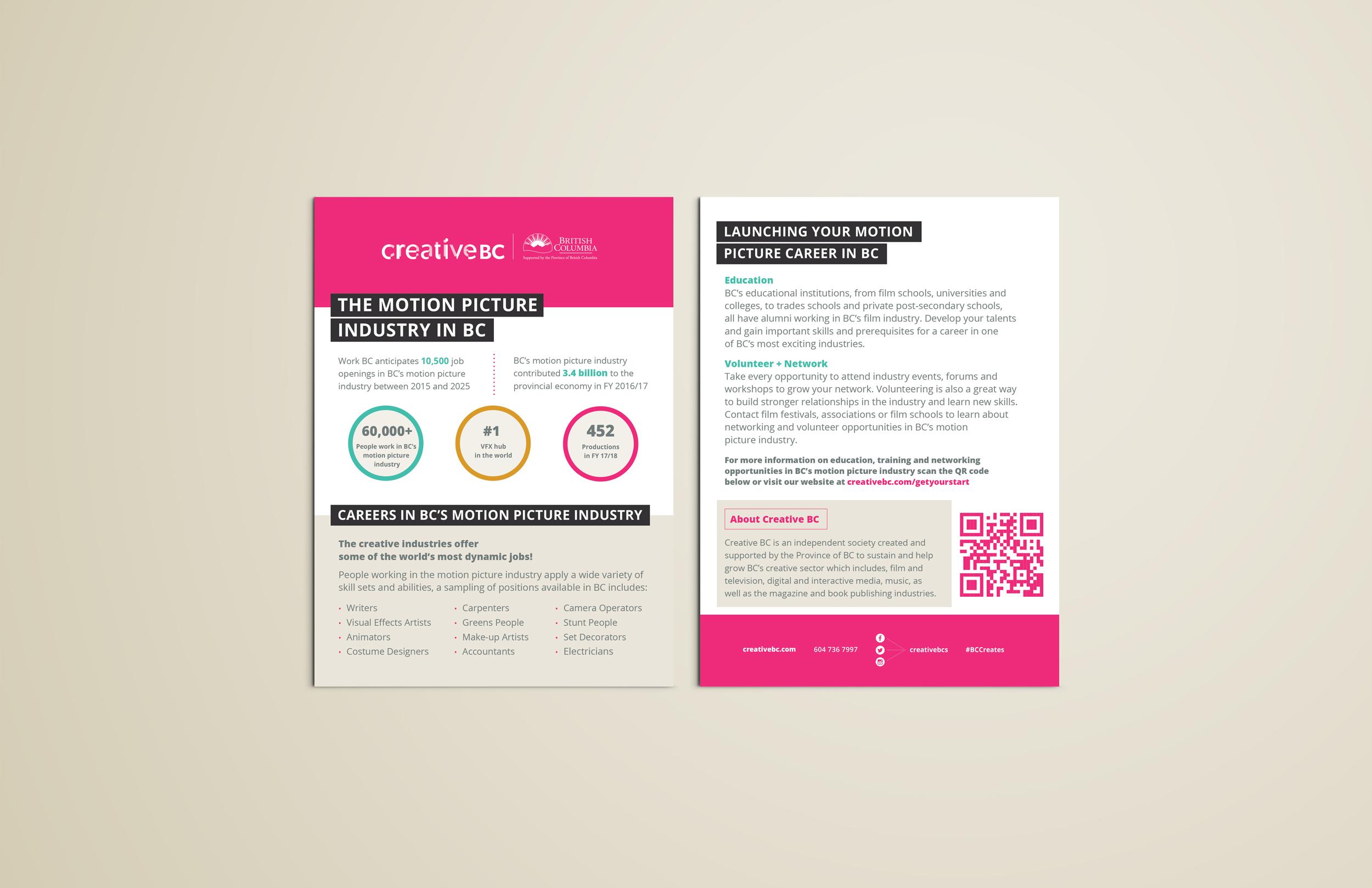 creativebc-infopostcard.jpg