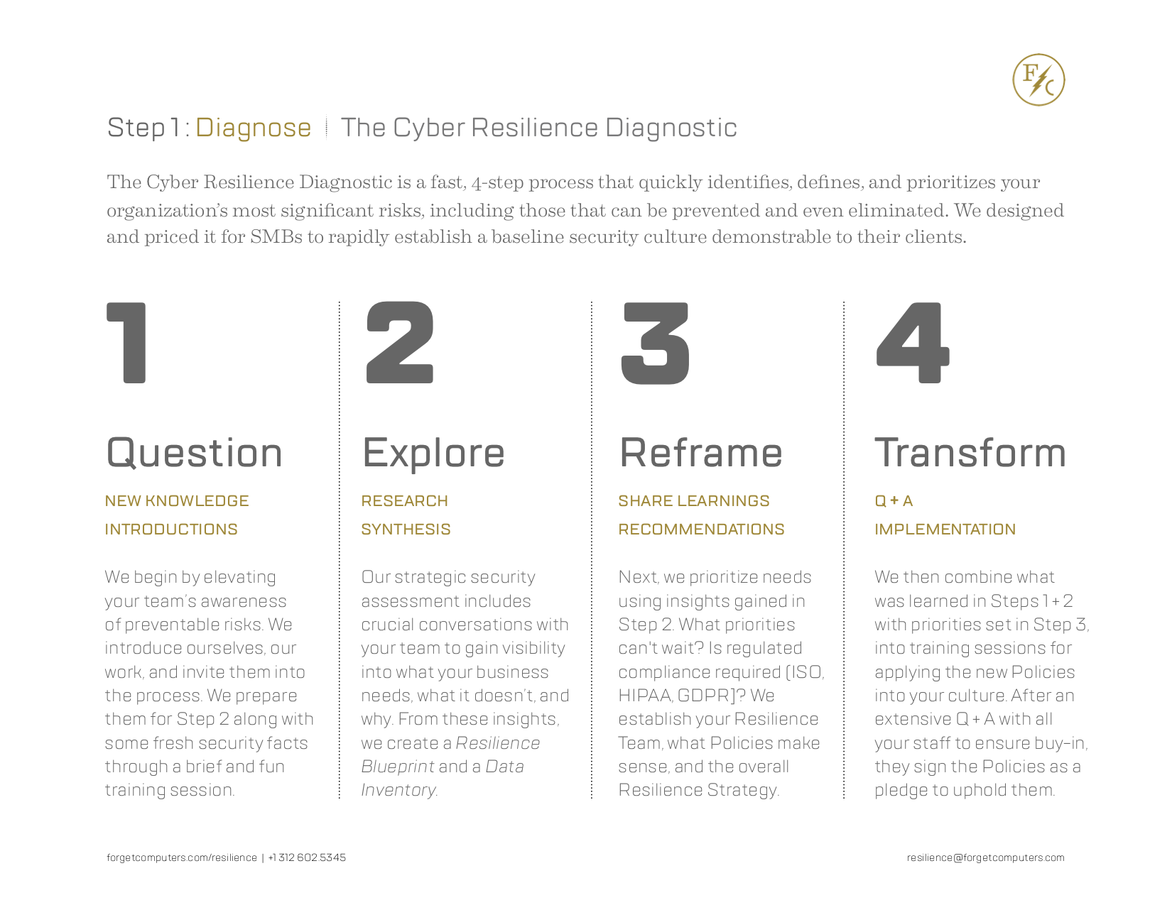 The Cyber Resilience Diagnostic requires a 40-60 hour commitment.