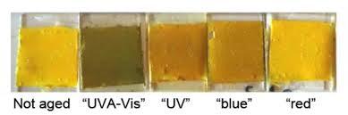 The Yellow breakdown palette.
