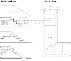 Example of  Detailed  Build Drawings