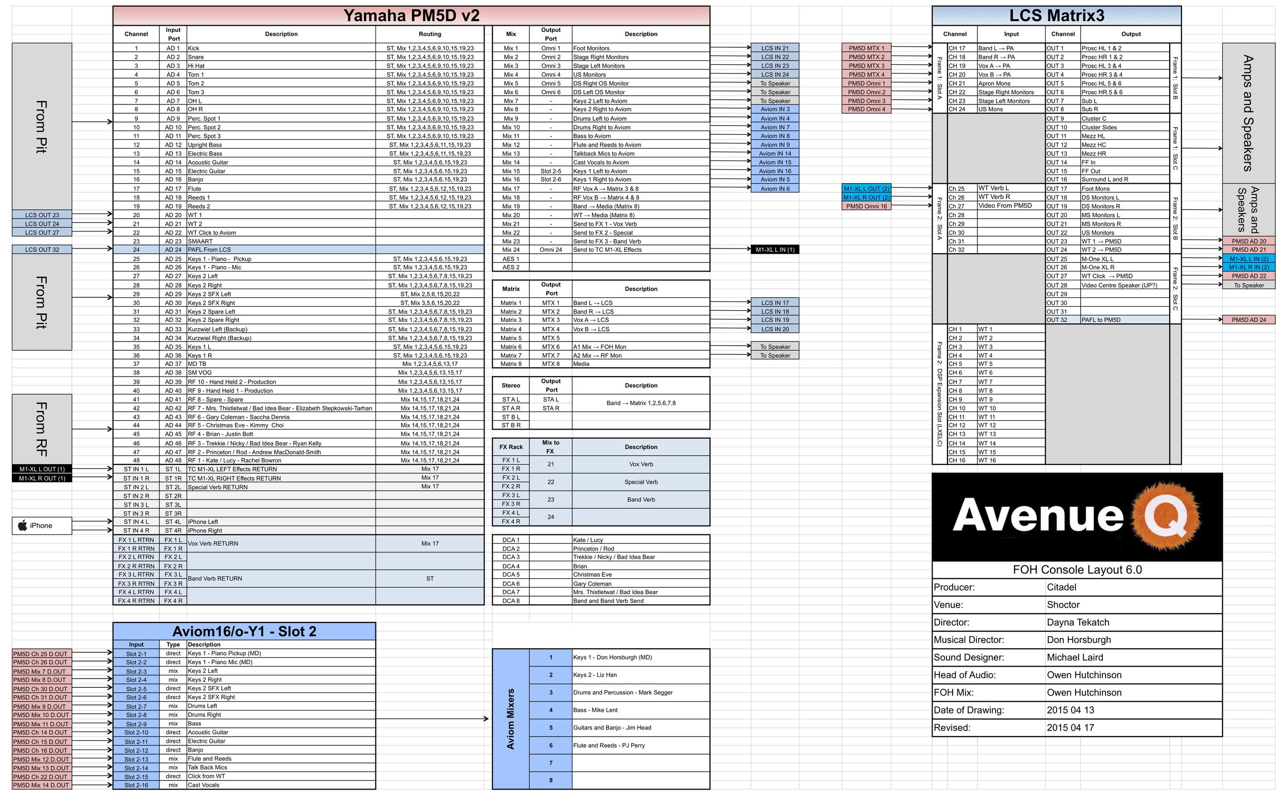 Citadel - Avenue Q - Audio Bible - 23 - 2015 04 25.xlsx.jpg