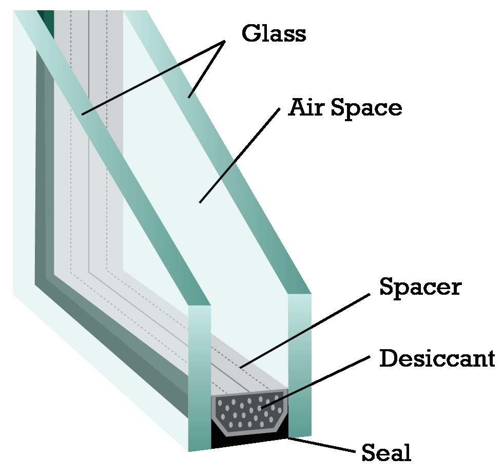 Cross-section of a double-pane window, credits  Glassdoctor