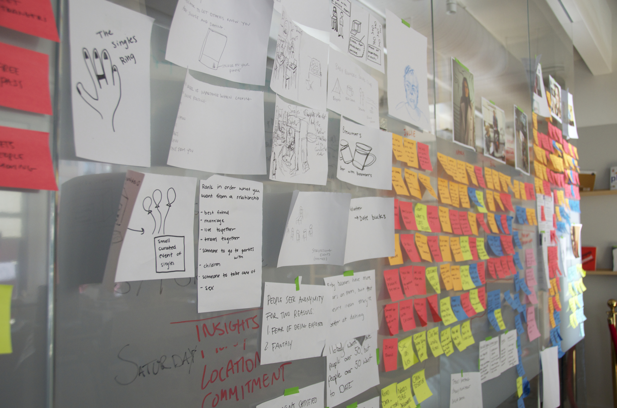 """The Wall,"" covered in insights, opportunities and initial concept sketches."