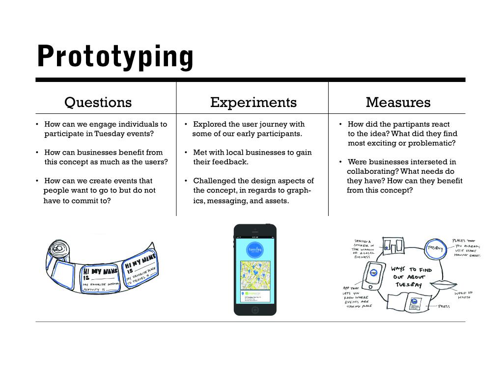 LucyandRicardo_prototyping.jpg