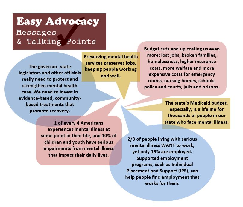 Easy Advocacy Message & Talking Points Image