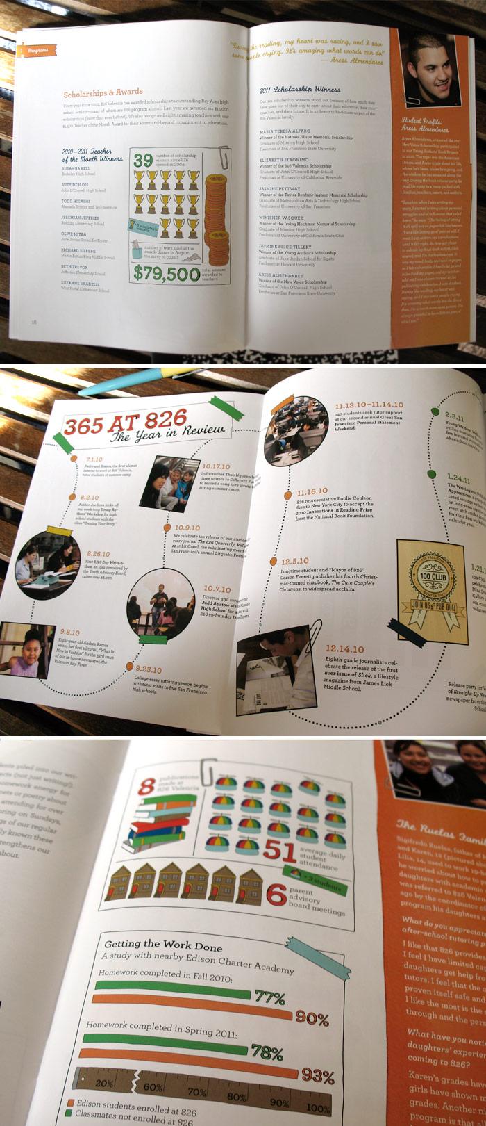 826_Valencia_Annual_Report-2.jpg