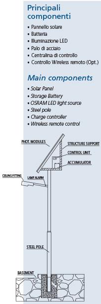 struttura-lampione-MGE.jpg