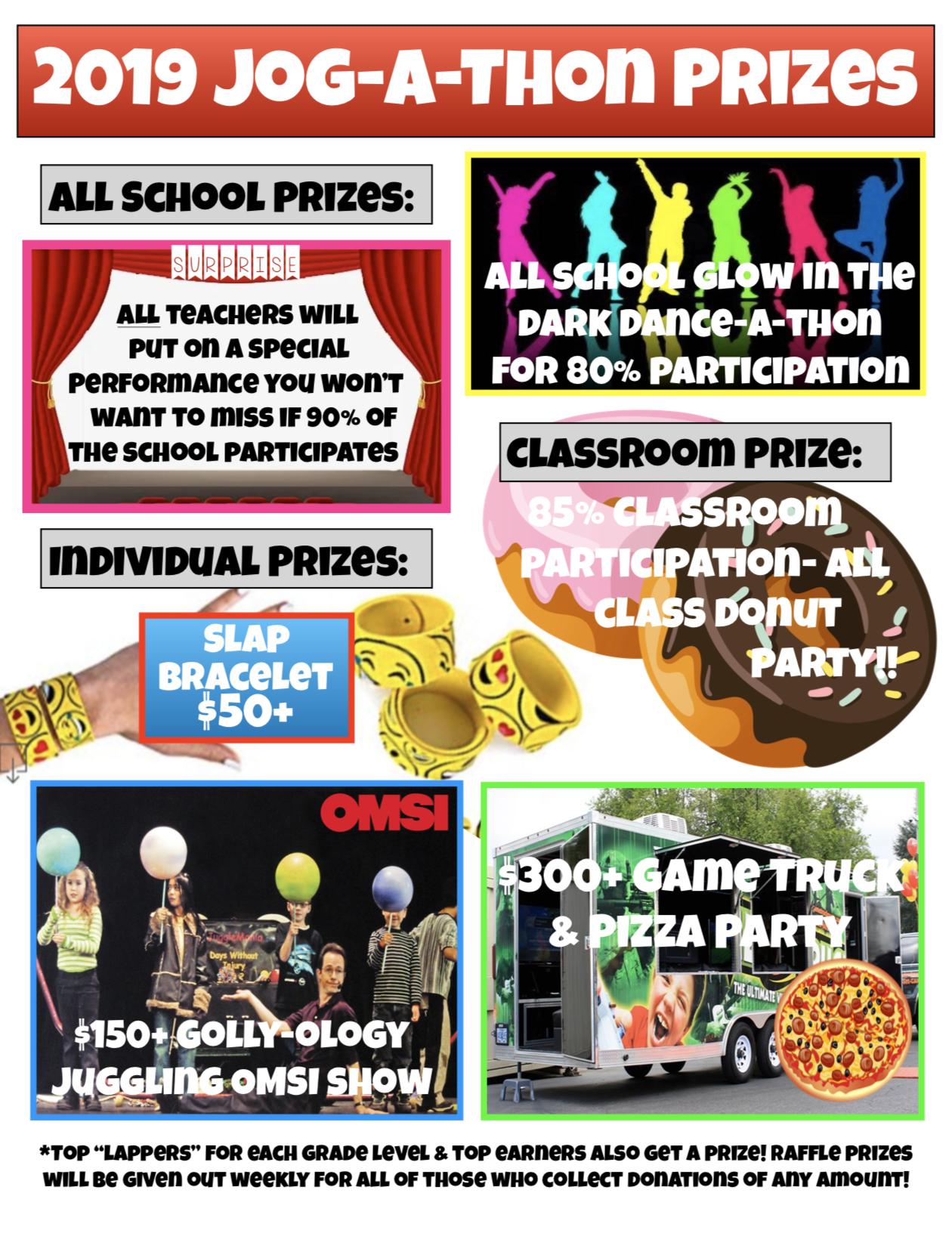 jogathon-prizes.png