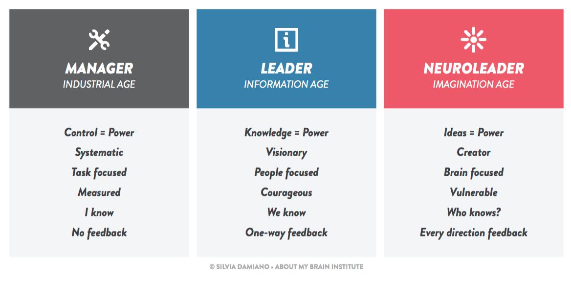 The-Evolution-of-Leadership
