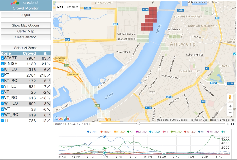Crowd Monitoring Tool in real time - Antwerp 10 Miles, April 17, 2016  Data are altered for security reasons