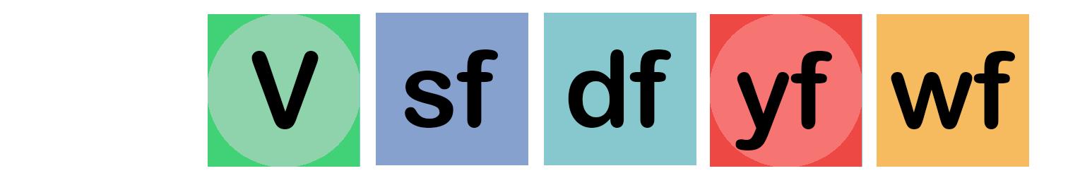 V-SF-DF-YF-WF.png