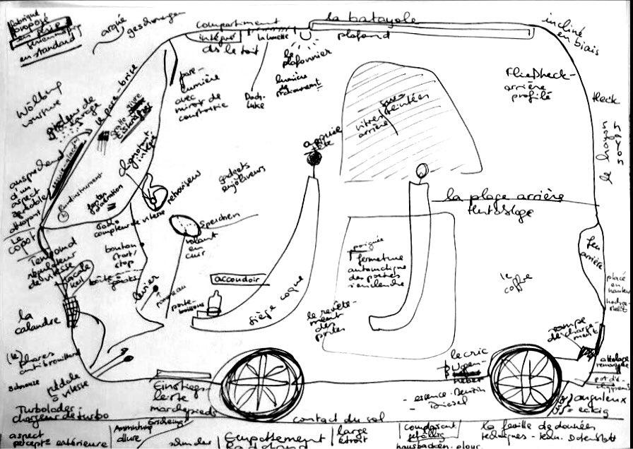 """""""Konkrete Poesie"""": Carolines Automobil-Lexik (zum Vergrößern anklicken)"""