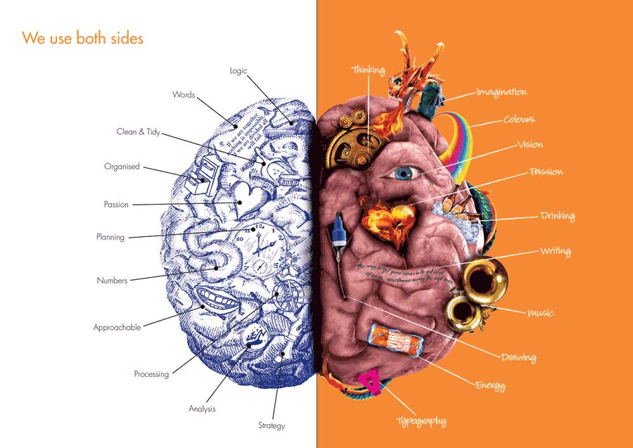 creative-brain2.png