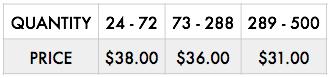 chart-bag-pricing.jpg