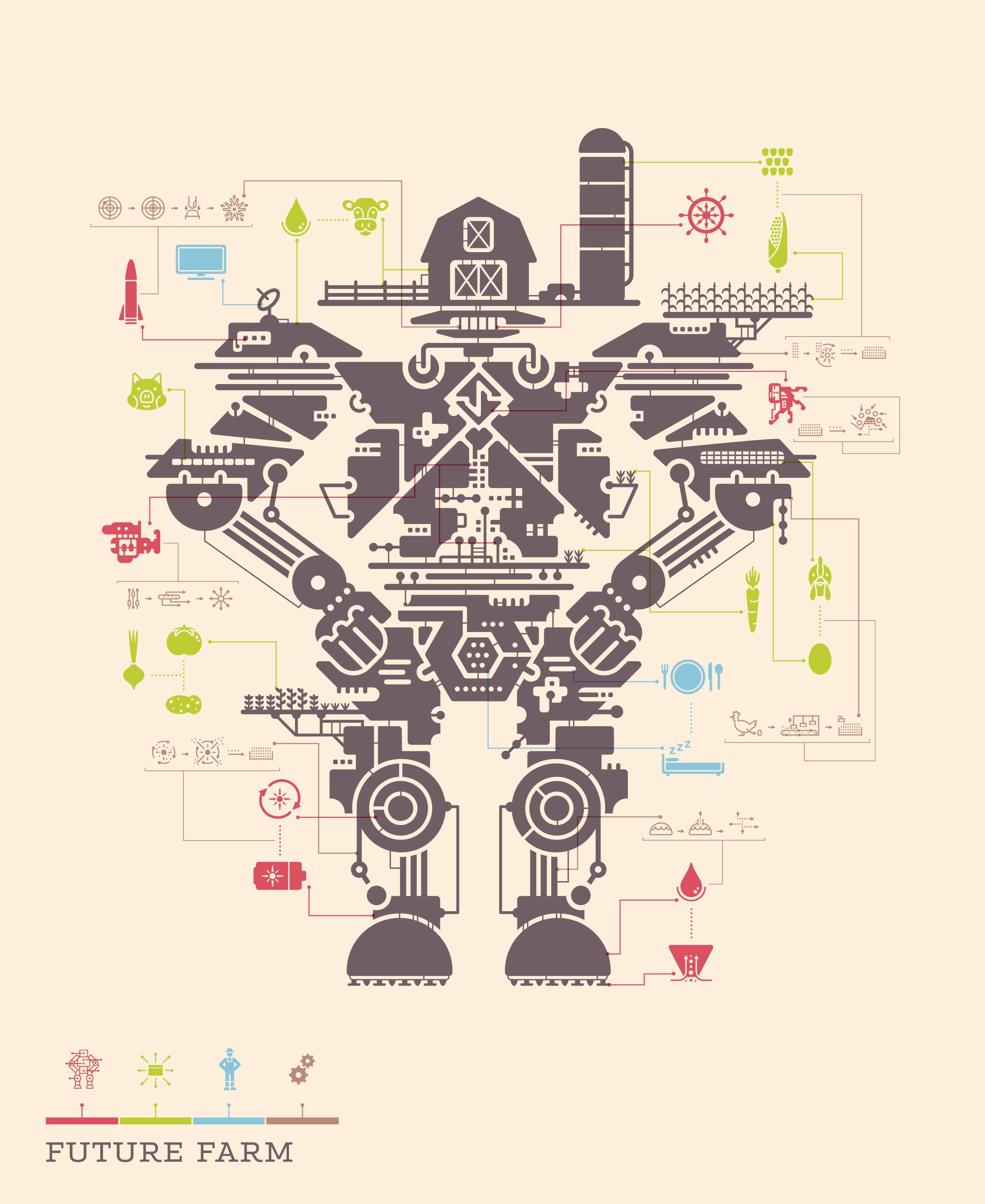 futurefarm.jpg