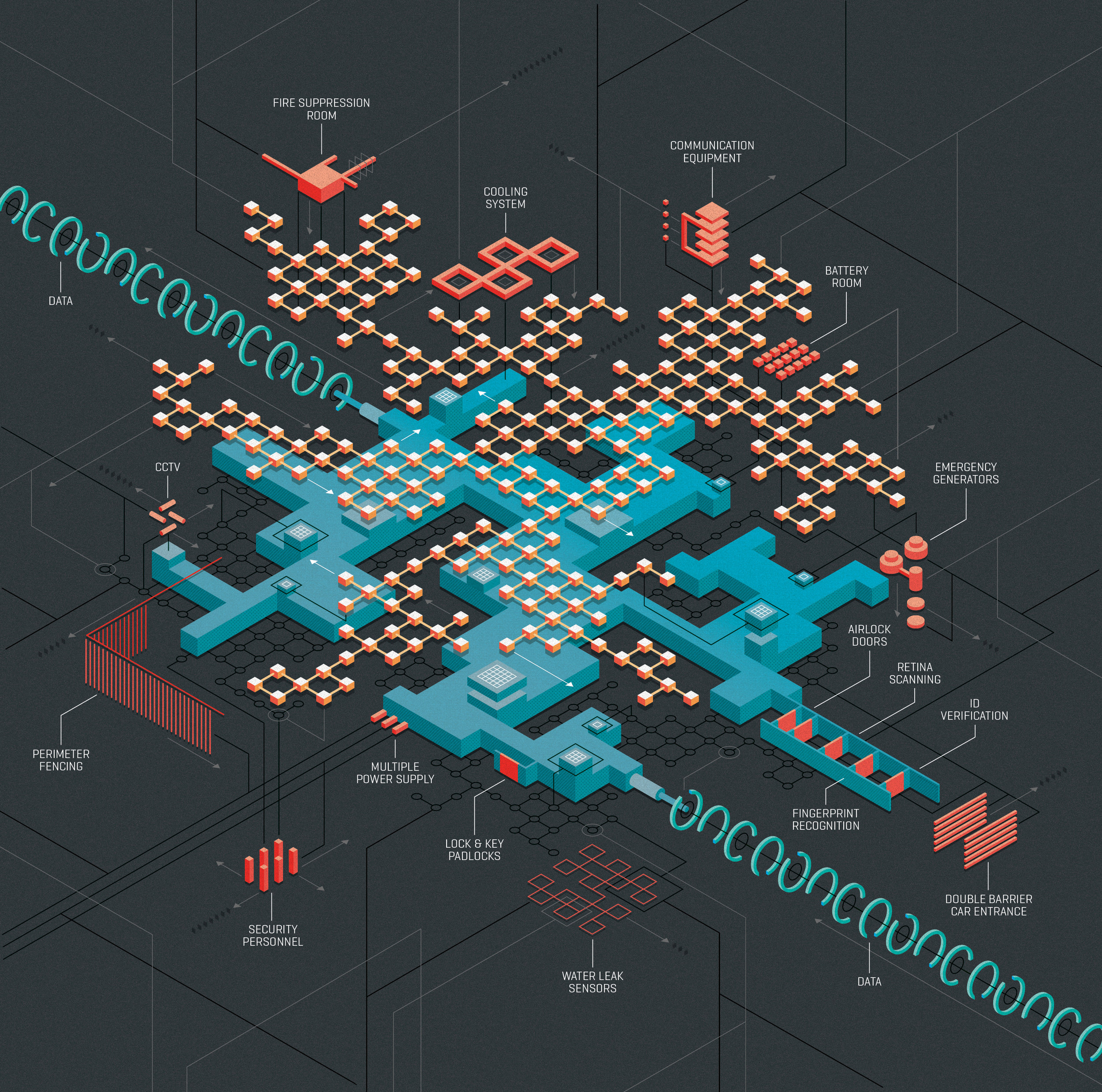 MODUS_DataCentre.jpg